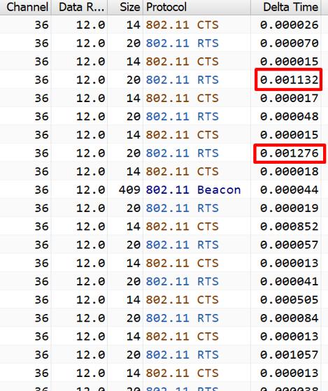 Samsung Omni Peak RTS CTS