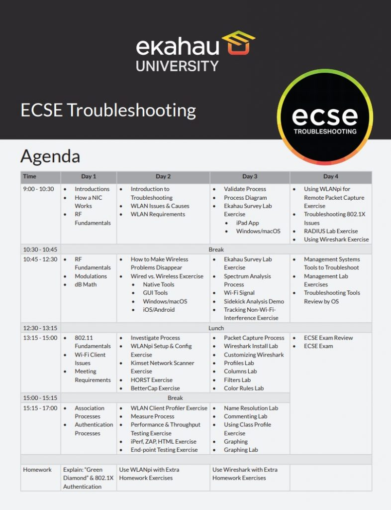 ECSE Troubleshooting Agenda